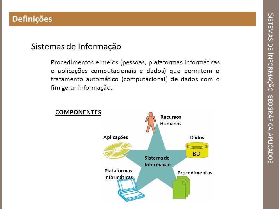 S ISTEMAS DE I NFORMAÇÃO GEOGRÁFICA APLICADOS Definições Sistemas de Informação Procedimentos e meios (pessoas, plataformas informáticas e aplicações