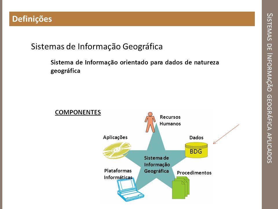 S ISTEMAS DE I NFORMAÇÃO GEOGRÁFICA APLICADOS Definições Sistema de Informação orientado para dados de natureza geográfica Recursos Humanos Aplicações