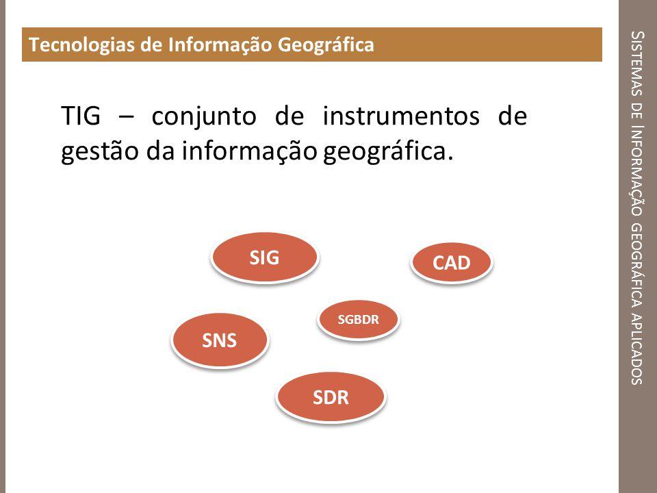 S ISTEMAS DE I NFORMAÇÃO GEOGRÁFICA APLICADOS Tecnologias de Informação Geográfica TIG – conjunto de instrumentos de gestão da informação geográfica.