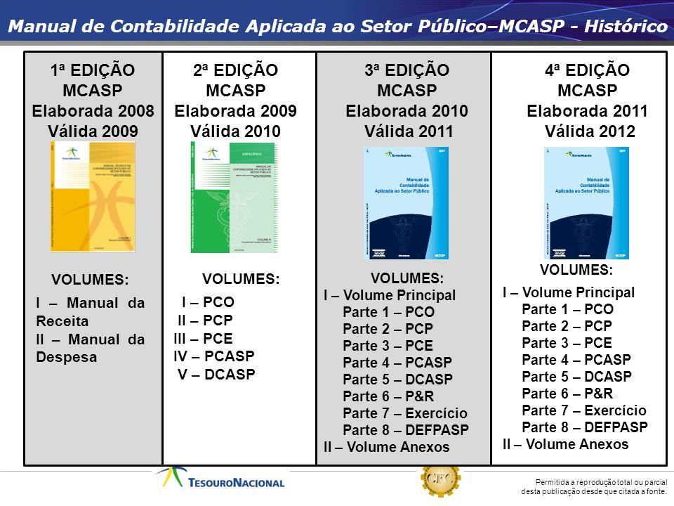 Permitida a reprodução total ou parcial desta publicação desde que citada a fonte. Manual de Contabilidade Aplicada ao Setor Público–MCASP - Histórico