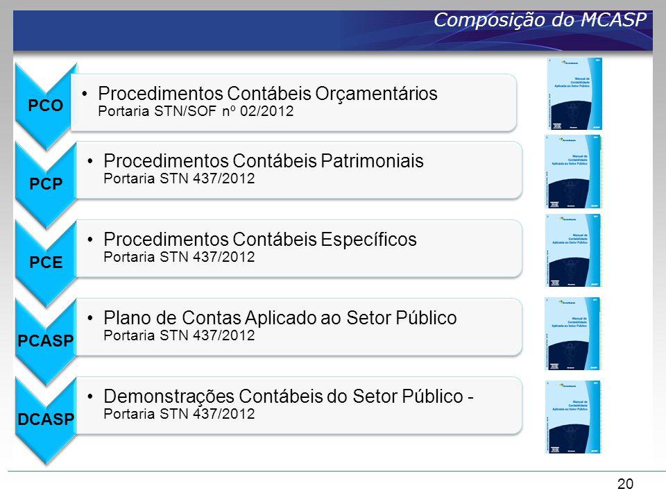 Composição do MCASP PCO Procedimentos Contábeis Orçamentários Portaria STN/SOF nº 02/2012 PCP Procedimentos Contábeis Patrimoniais Portaria STN 437/20