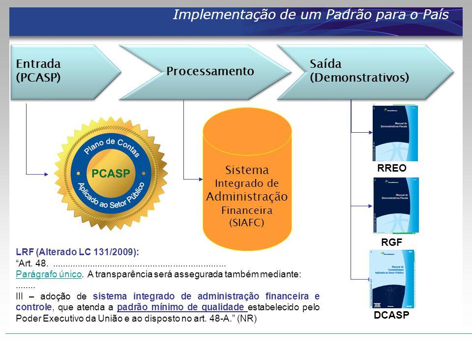 Entrada (PCASP) Entrada (PCASP) Processamento Saída (Demonstrativos) Saída (Demonstrativos) Sistema Integrado de Administração Financeira (SIAFC) Impl