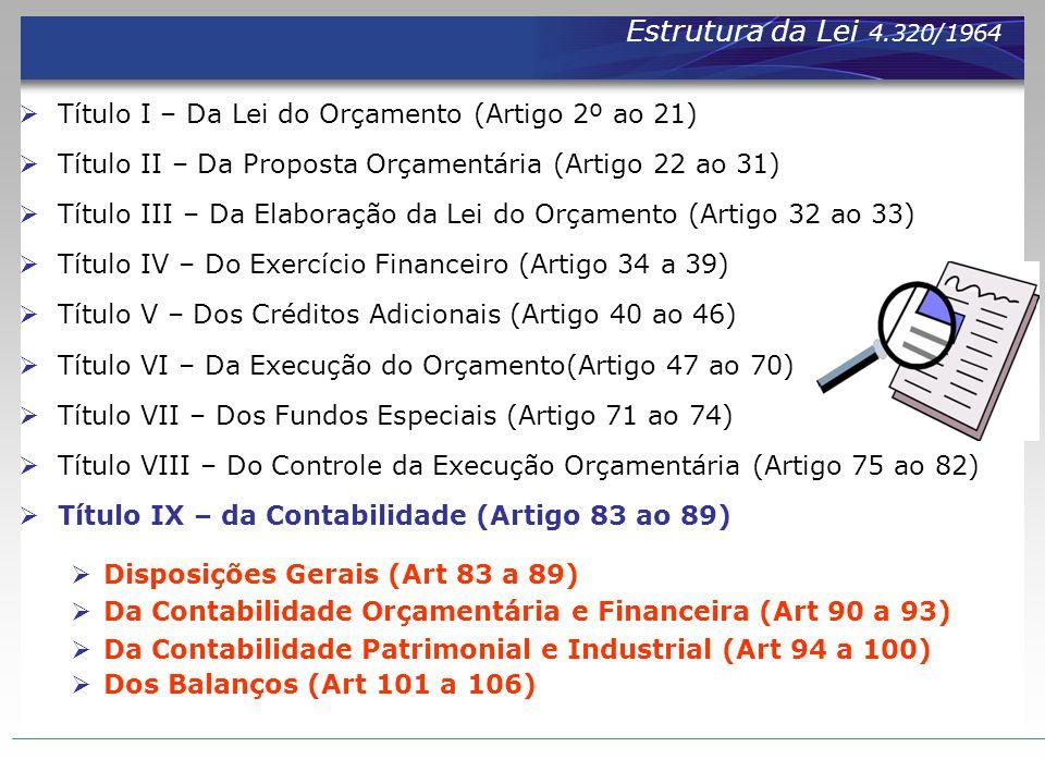 Estrutura da Lei 4.320/1964  Título I – Da Lei do Orçamento (Artigo 2º ao 21)  Título II – Da Proposta Orçamentária (Artigo 22 ao 31)  Título III –