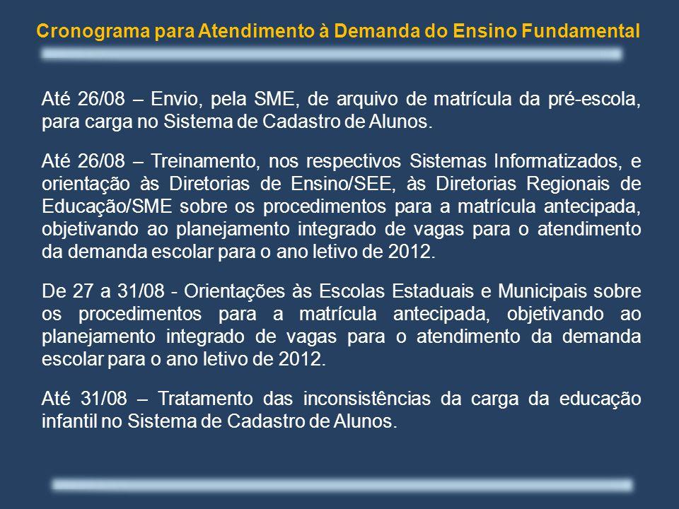 Até 26/08 – Envio, pela SME, de arquivo de matrícula da pré-escola, para carga no Sistema de Cadastro de Alunos.