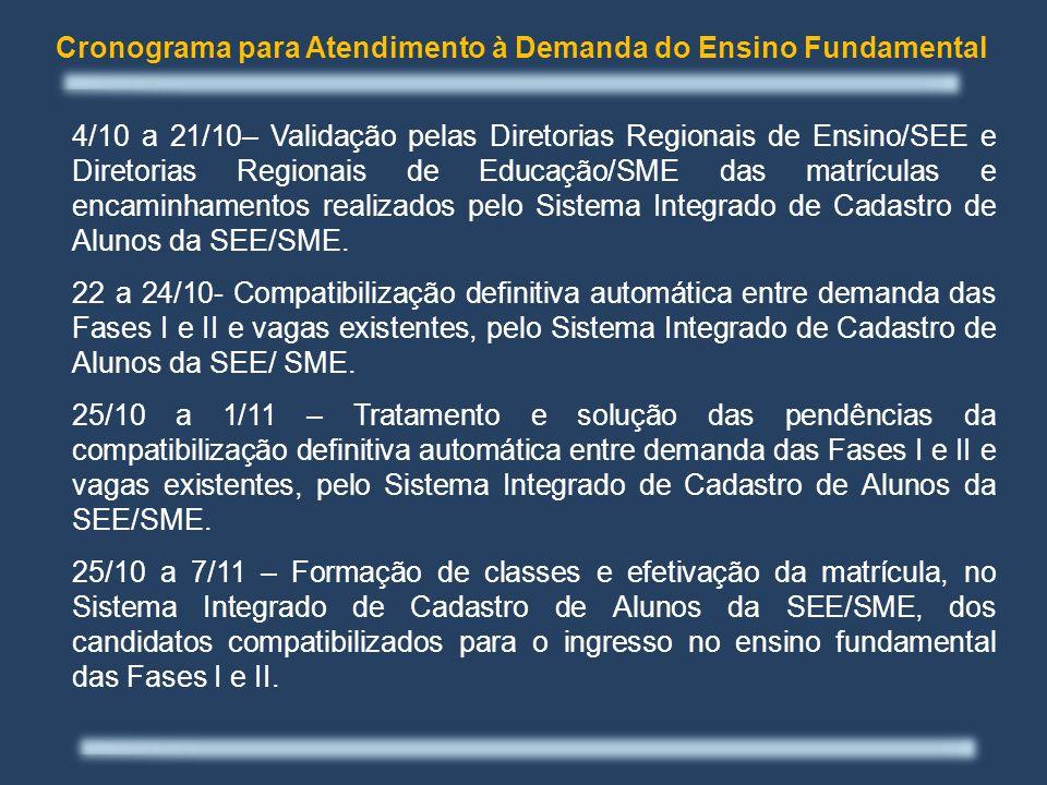 4/10 a 21/10– Validação pelas Diretorias Regionais de Ensino/SEE e Diretorias Regionais de Educação/SME das matrículas e encaminhamentos realizados pelo Sistema Integrado de Cadastro de Alunos da SEE/SME.