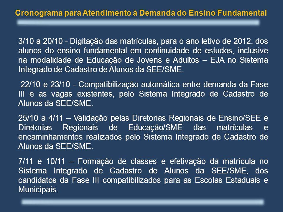 3/10 a 20/10 - Digitação das matrículas, para o ano letivo de 2012, dos alunos do ensino fundamental em continuidade de estudos, inclusive na modalidade de Educação de Jovens e Adultos – EJA no Sistema Integrado de Cadastro de Alunos da SEE/SME.