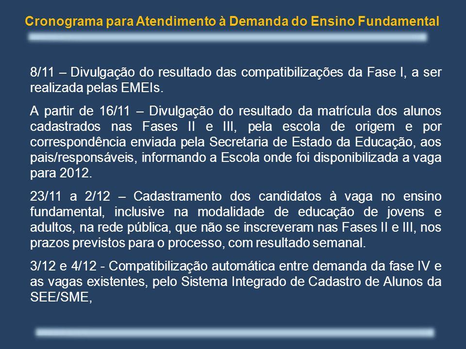 8/11 – Divulgação do resultado das compatibilizações da Fase I, a ser realizada pelas EMEIs.