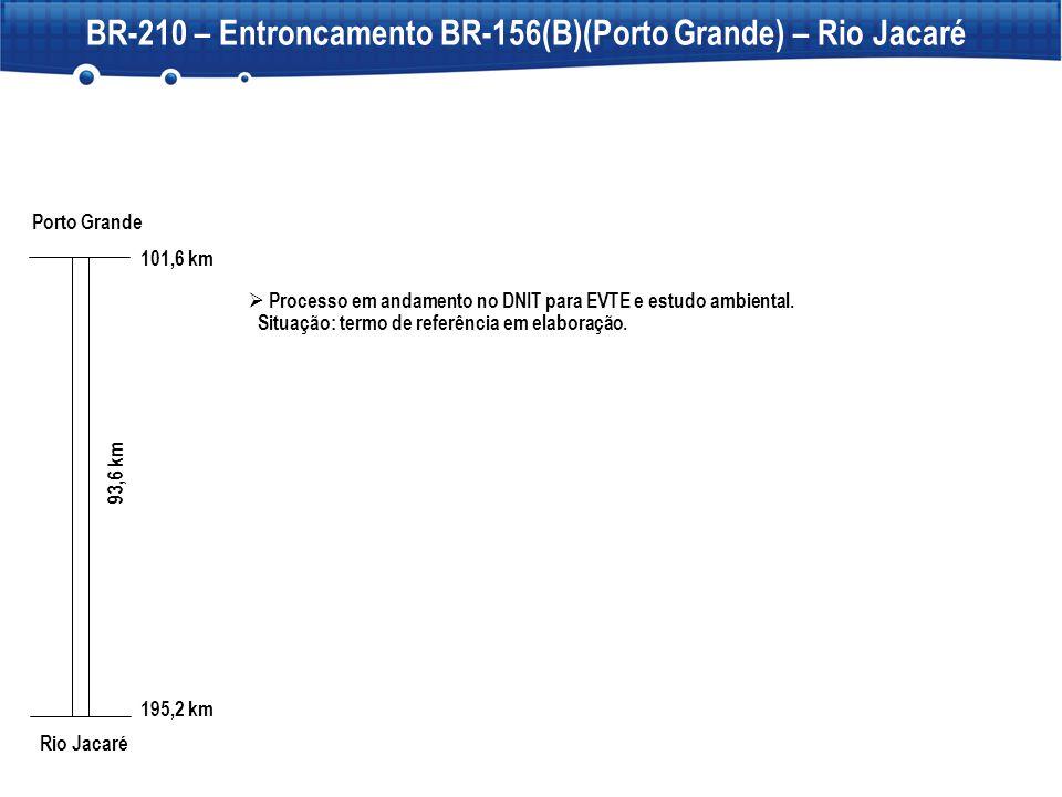 BR-210 – Entroncamento BR-156(B)(Porto Grande) – Rio Jacaré  Processo em andamento no DNIT para EVTE e estudo ambiental. Situação: termo de referênci