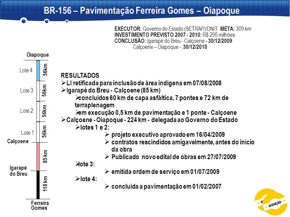 EXECUTOR: Governo do Estado (SETRAP)/DNIT META: 309 km INVESTIMENTO PREVISTO 2007 - 2010: R$ 295 milhões CONCLUSÃO: Igarapé do Breu - Calçoene - 30/12/2009 Calçoene – Oiapoque - 30/12/2010 BR-156 – Pavimentação Ferreira Gomes – Oiapoque RESTRIÇÃO Lote 3:  empresa não iniciou as obras e solicitou revisão do PE; SETRAP está analisando o pedido e caso não concorde, rescindirá o contrato.