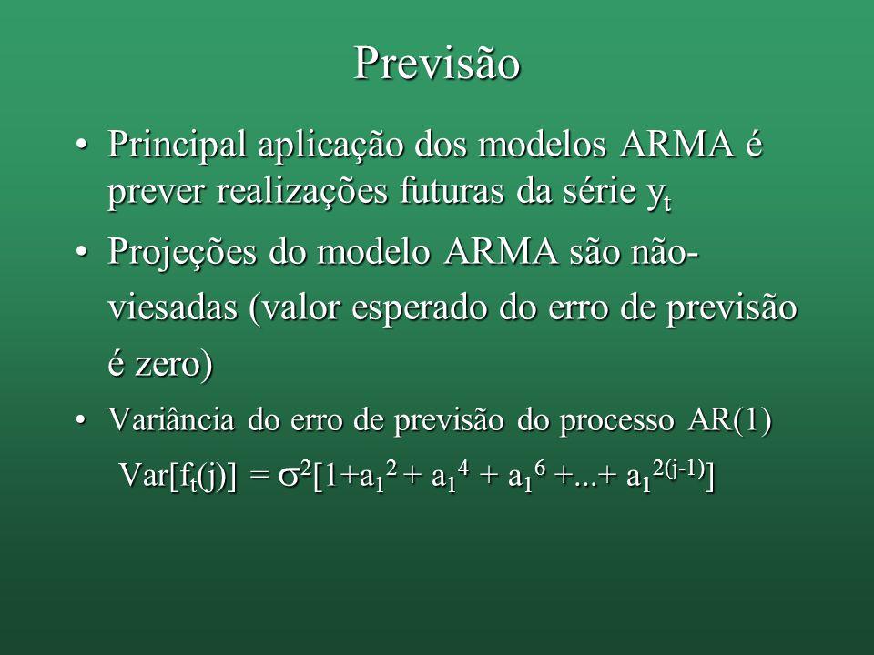 Previsão Principal aplicação dos modelos ARMA é prever realizações futuras da série y tPrincipal aplicação dos modelos ARMA é prever realizações futuras da série y t Projeções do modelo ARMA são não- viesadas (valor esperado do erro de previsão é zero)Projeções do modelo ARMA são não- viesadas (valor esperado do erro de previsão é zero) Variância do erro de previsão do processo AR(1)Variância do erro de previsão do processo AR(1) Var[f t (j)] =  2 [1+a 1 2 + a 1 4 + a 1 6 +...+ a 1 2(j-1) ]
