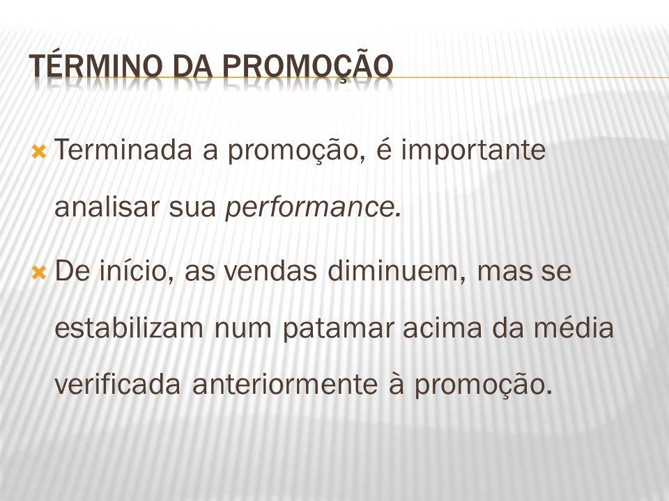 Terminada a promoção, é importante analisar sua performance.  De início, as vendas diminuem, mas se estabilizam num patamar acima da média verifica