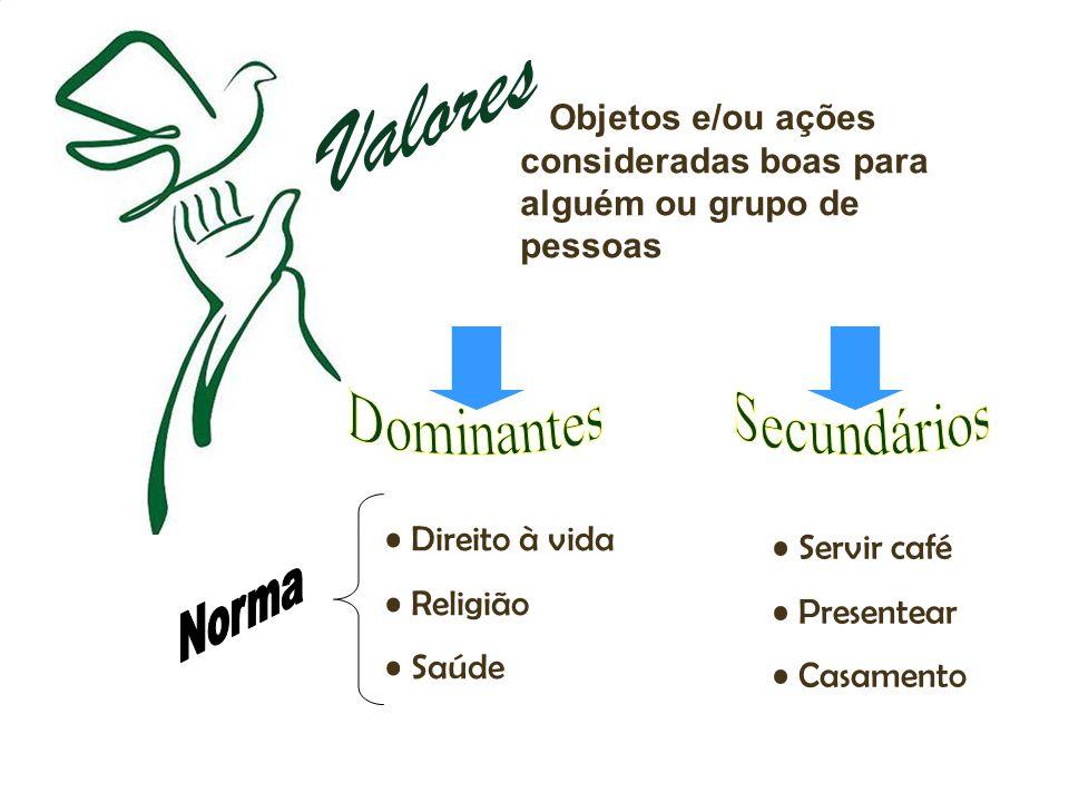 Objetos e/ou ações consideradas boas para alguém ou grupo de pessoas Direito à vida Religião Saúde Servir café Presentear Casamento