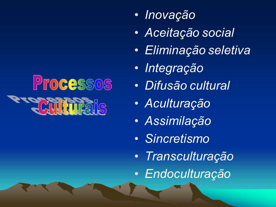 Inovação Aceitação social Eliminação seletiva Integração Difusão cultural Aculturação Assimilação Sincretismo Transculturação Endoculturação