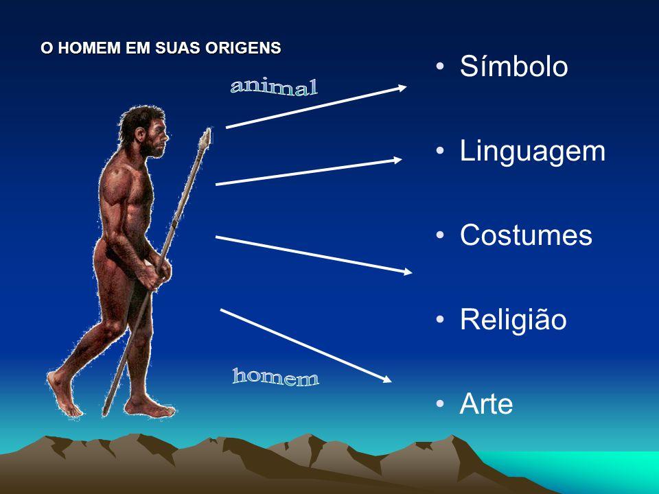 Símbolo Linguagem Costumes Religião Arte O HOMEM EM SUAS ORIGENS