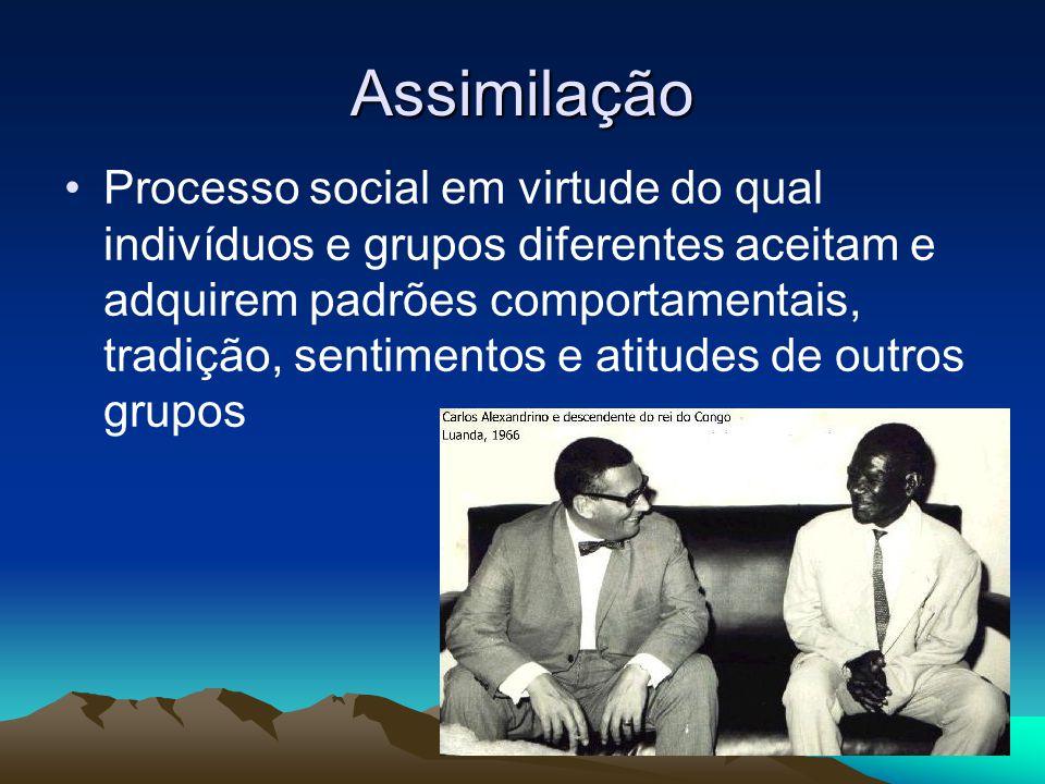Assimilação Processo social em virtude do qual indivíduos e grupos diferentes aceitam e adquirem padrões comportamentais, tradição, sentimentos e atit