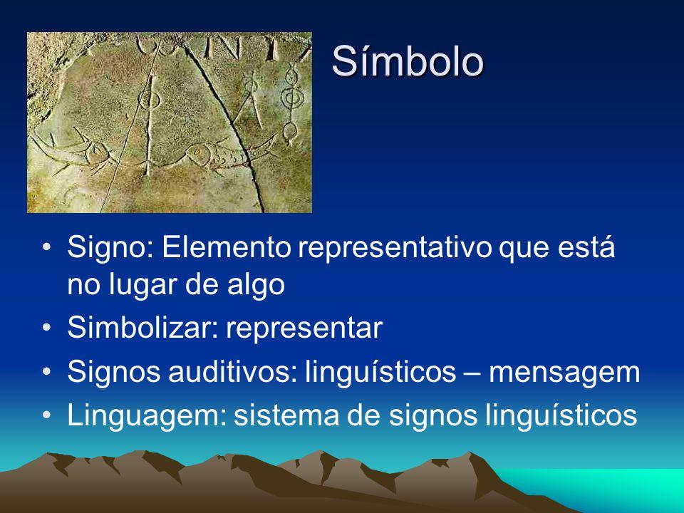 Símbolo Signo: Elemento representativo que está no lugar de algo Simbolizar: representar Signos auditivos: linguísticos – mensagem Linguagem: sistema