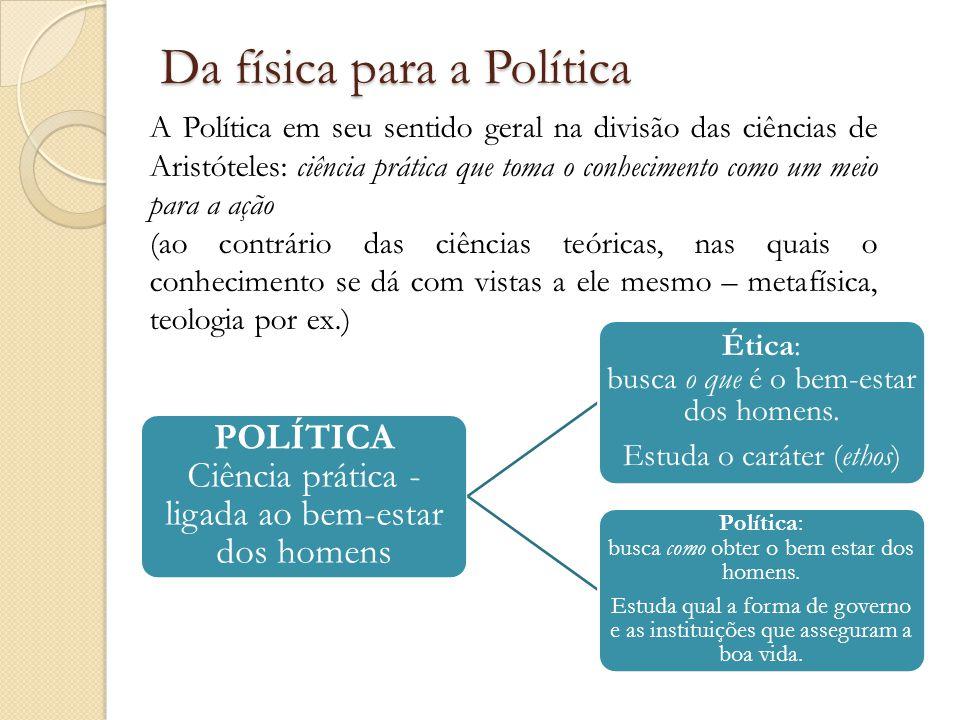 Da física para a Política POLÍTICA Ciência prática - ligada ao bem-estar dos homens Ética: busca o que é o bem-estar dos homens.