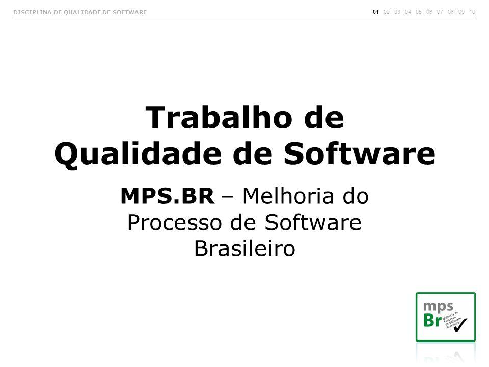 Trabalho de Qualidade de Software MPS.BR – Melhoria do Processo de Software Brasileiro 01 02 03 04 05 06 07 08 09 10 DISCIPLINA DE QUALIDADE DE SOFTWA