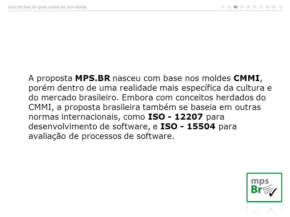 A proposta MPS.BR nasceu com base nos moldes CMMI, porém dentro de uma realidade mais específica da cultura e do mercado brasileiro. Embora com concei