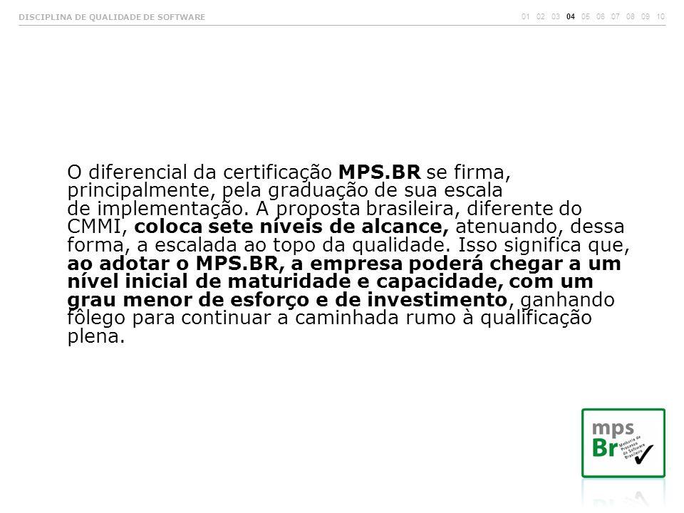 O diferencial da certificação MPS.BR se firma, principalmente, pela graduação de sua escala de implementação. A proposta brasileira, diferente do CMMI