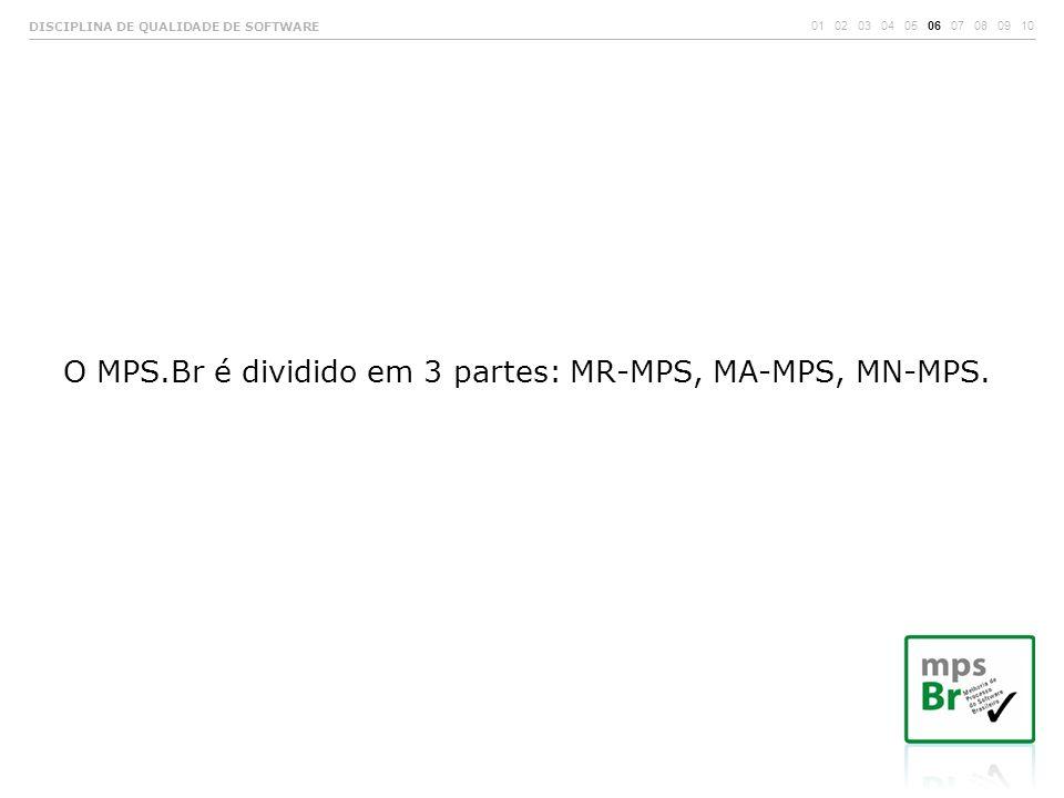 O MPS.Br é dividido em 3 partes: MR-MPS, MA-MPS, MN-MPS. 01 02 03 04 05 06 07 08 09 10 DISCIPLINA DE QUALIDADE DE SOFTWARE