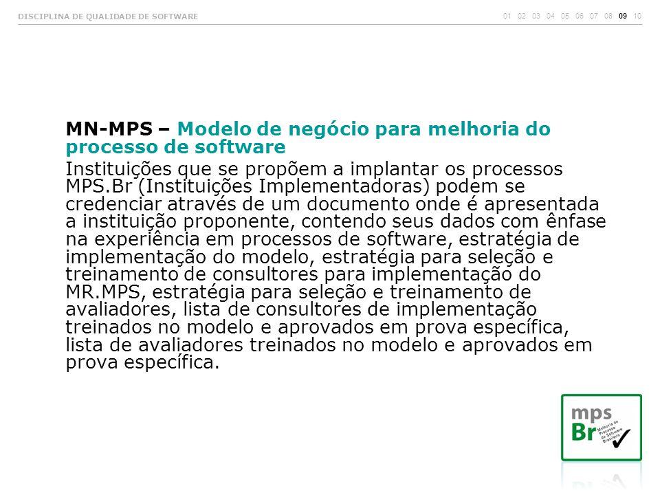 MN-MPS – Modelo de negócio para melhoria do processo de software Instituições que se propõem a implantar os processos MPS.Br (Instituições Implementad
