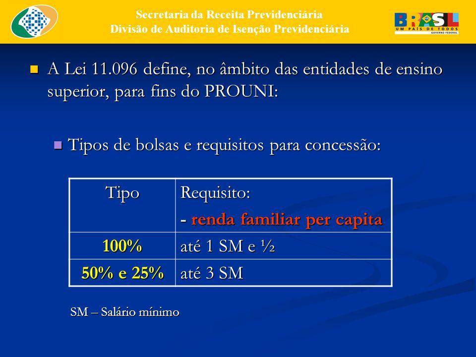 A Lei 11.096 define, no âmbito das entidades de ensino superior, para fins do PROUNI: A Lei 11.096 define, no âmbito das entidades de ensino superior, para fins do PROUNI: Tipos de bolsas e requisitos para concessão: Tipos de bolsas e requisitos para concessão: Secretaria da Receita Previdenciária Divisão de Auditoria de Isenção Previdenciária TipoRequisito: - renda familiar per capita 100% até 1 SM e ½ 50% e 25% até 3 SM SM – Salário mínimo