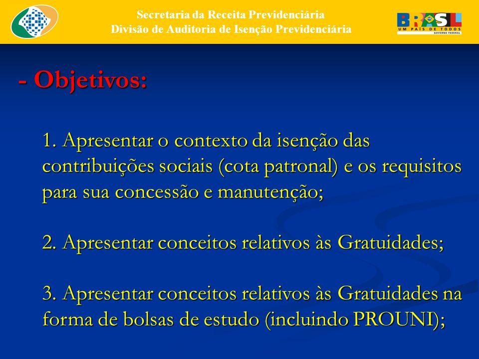Secretaria da Receita Previdenciária - SRP - Criada através da Lei 11.098, de 13 de janeiro de 2005; Criada através da Lei 11.098, de 13 de janeiro de 2005; Assumiu as atribuições de arrecadação oriundas do INSS; Assumiu as atribuições de arrecadação oriundas do INSS; Objetivo: adequar a estrutura de arrecadação proveniente do INSS para a fusão dos fiscos federais; Objetivo: adequar a estrutura de arrecadação proveniente do INSS para a fusão dos fiscos federais; Receita Federal do Brasil – RFB Receita Federal do Brasil – RFB Existência entre 15 de agosto e 18 de novembro de 2005, por força da MP 258/2005; Existência entre 15 de agosto e 18 de novembro de 2005, por força da MP 258/2005; Acumulou as atribuições da Secretaria da Receita Previdenciária – SRP e da Secretaria da Receita Federal – SRF; Acumulou as atribuições da Secretaria da Receita Previdenciária – SRP e da Secretaria da Receita Federal – SRF; Desde 19/11/2005, retornamos à Secretaria da Receita Previdenciária, que possui em sua estrutura a Divisão de Auditoria em Isenção Previdenciária – DIGIP, responsável pelo gerenciamento da auditoria em entidades isentas; Desde 19/11/2005, retornamos à Secretaria da Receita Previdenciária, que possui em sua estrutura a Divisão de Auditoria em Isenção Previdenciária – DIGIP, responsável pelo gerenciamento da auditoria em entidades isentas; Secretaria da Receita Previdenciária Divisão de Auditoria de Isenção Previdenciária