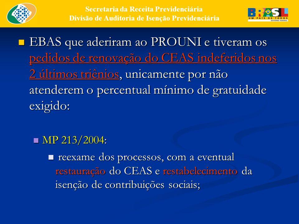EBAS que aderiram ao PROUNI e tiveram os pedidos de renovação do CEAS indeferidos nos 2 últimos triênios, unicamente por não atenderem o percentual mínimo de gratuidade exigido: EBAS que aderiram ao PROUNI e tiveram os pedidos de renovação do CEAS indeferidos nos 2 últimos triênios, unicamente por não atenderem o percentual mínimo de gratuidade exigido: MP 213/2004: MP 213/2004: reexame dos processos, com a eventual restauração do CEAS e restabelecimento da isenção de contribuições sociais; reexame dos processos, com a eventual restauração do CEAS e restabelecimento da isenção de contribuições sociais; Secretaria da Receita Previdenciária Divisão de Auditoria de Isenção Previdenciária