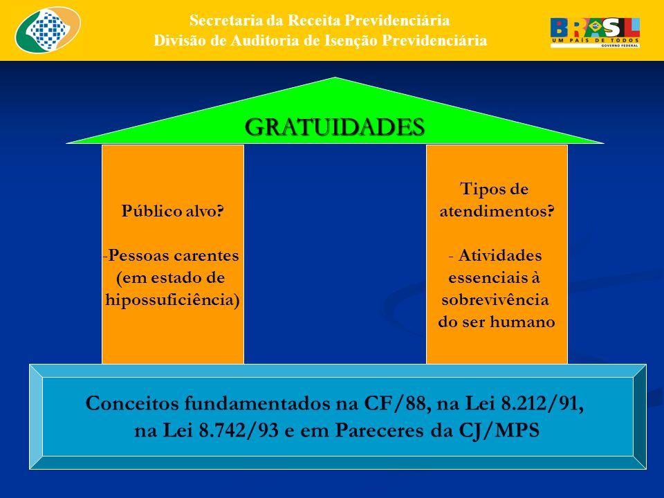 Secretaria da Receita Previdenciária Divisão de Auditoria de Isenção Previdenciária GRATUIDADES Público alvo.