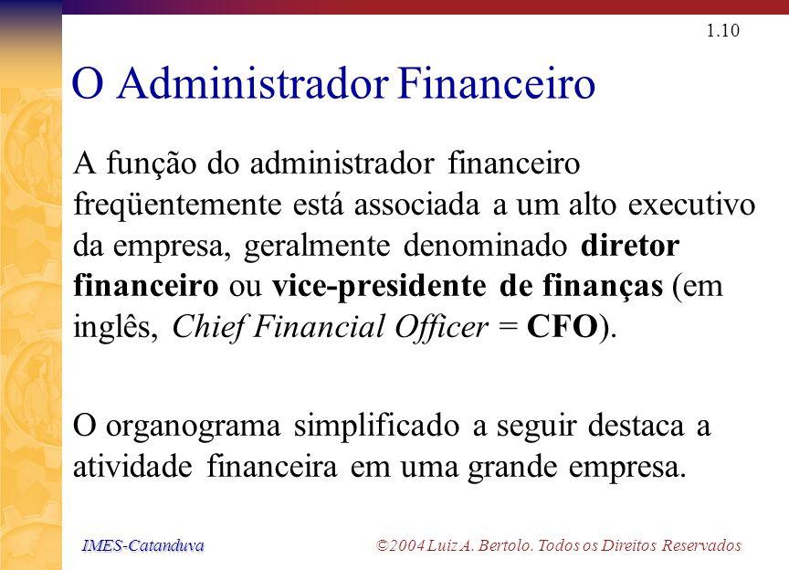IMES-Catanduva IMES-Catanduva ©2004 Luiz A. Bertolo. Todos os Direitos Reservados 1.9 Administradores Financeiros Operações da Empresa Mercados Financ