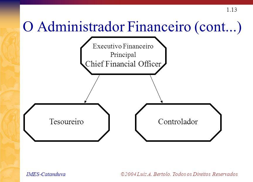 IMES-Catanduva IMES-Catanduva ©2004 Luiz A. Bertolo. Todos os Direitos Reservados 1.12 O Administrador Financeiro (cont...) Conforme ilustrado, o dire