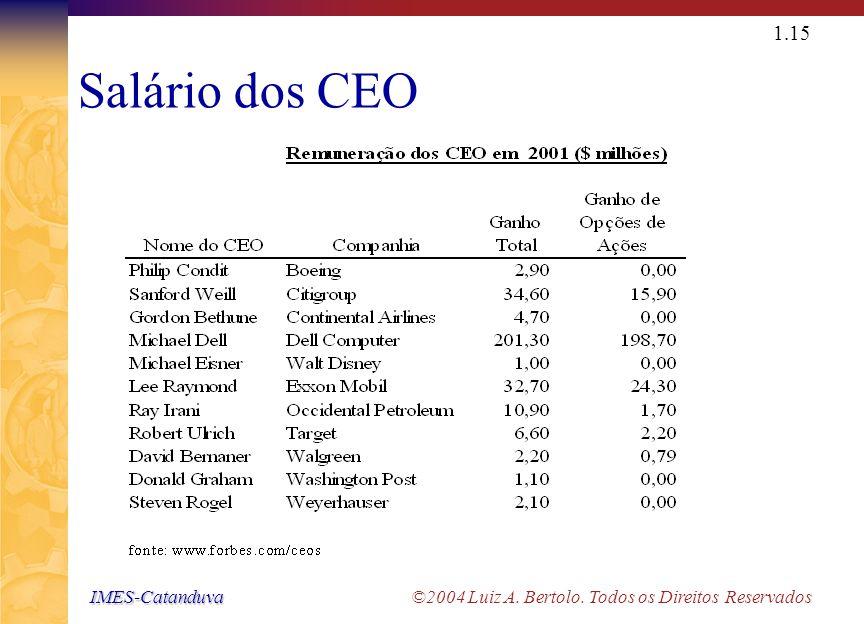 IMES-Catanduva IMES-Catanduva ©2004 Luiz A. Bertolo. Todos os Direitos Reservados 1.14 O Administrador Financeiro (cont…) Os administradores financeir