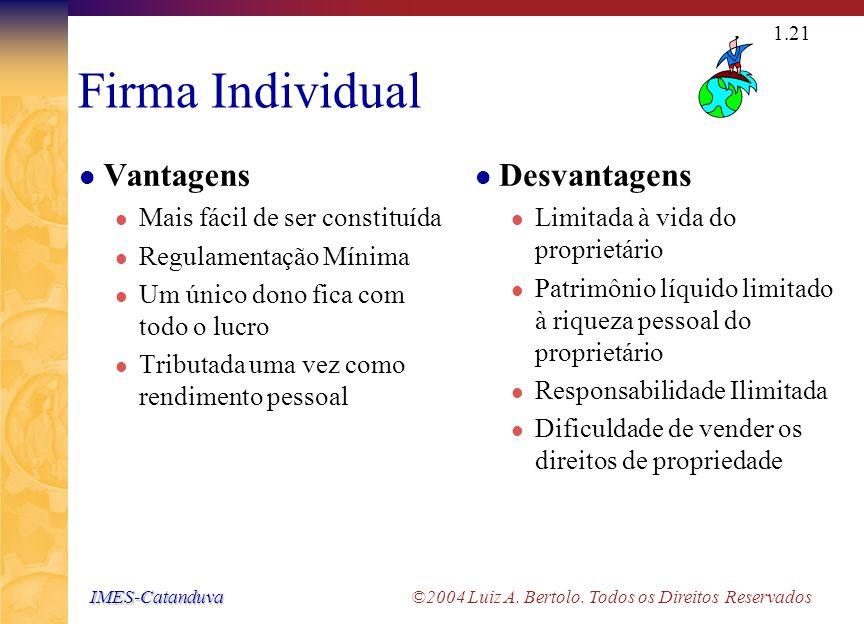 IMES-Catanduva IMES-Catanduva ©2004 Luiz A. Bertolo. Todos os Direitos Reservados 1.20 Modalidades de Organização de Empresas As três formas principai