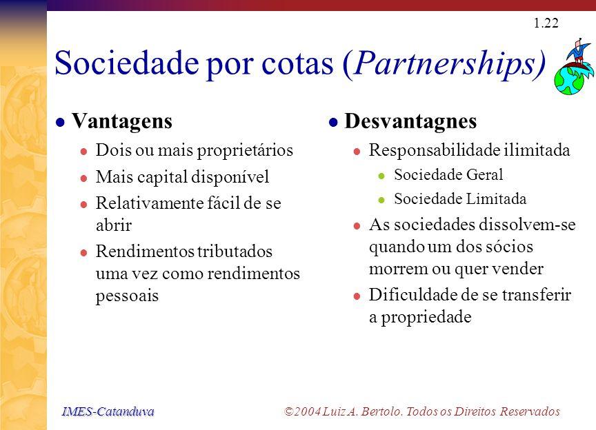 IMES-Catanduva IMES-Catanduva ©2004 Luiz A. Bertolo. Todos os Direitos Reservados 1.21 Firma Individual Vantagens Mais fácil de ser constituída Regula