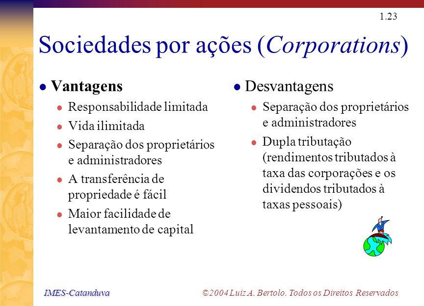 IMES-Catanduva IMES-Catanduva ©2004 Luiz A. Bertolo. Todos os Direitos Reservados 1.22 Sociedade por cotas (Partnerships) Vantagens Dois ou mais propr