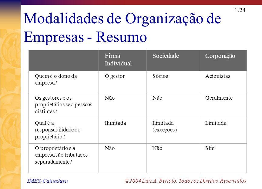 IMES-Catanduva IMES-Catanduva ©2004 Luiz A. Bertolo. Todos os Direitos Reservados 1.23 Sociedades por ações (Corporations) Vantagens Responsabilidade