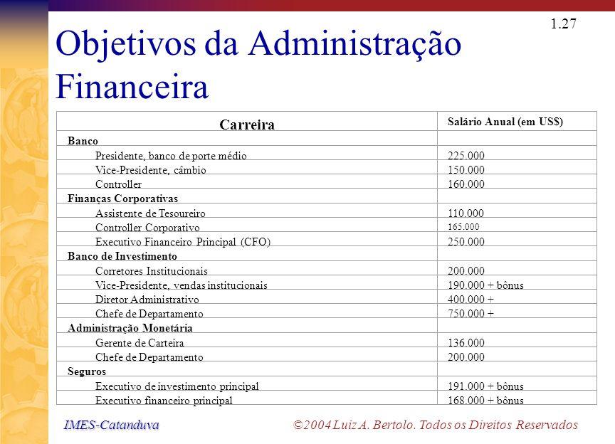 IMES-Catanduva IMES-Catanduva ©2004 Luiz A. Bertolo. Todos os Direitos Reservados 1.26 Objetivos da Administração Financeira Qual deveria ser a meta d
