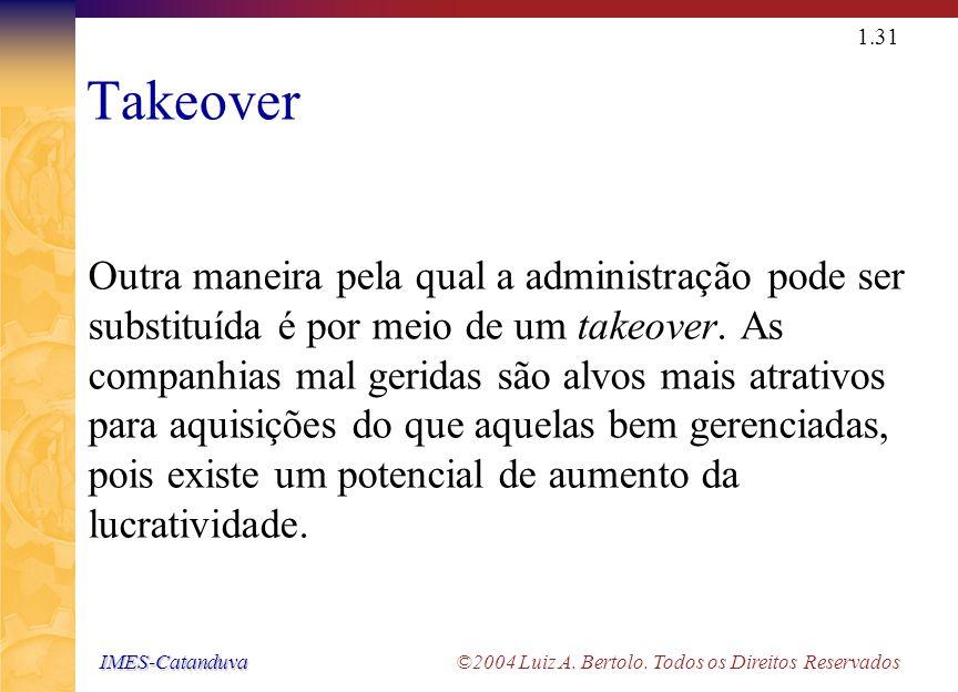 IMES-Catanduva IMES-Catanduva ©2004 Luiz A. Bertolo. Todos os Direitos Reservados 1.30 Fatores que determinam a atuação dos Administradores Financeiro