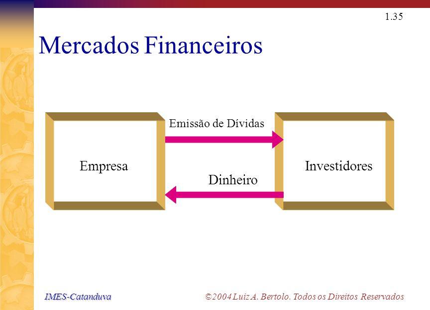 IMES-Catanduva IMES-Catanduva ©2004 Luiz A. Bertolo. Todos os Direitos Reservados 1.34 O Mercado Financeiro Vimos que as principais vantagens da socie