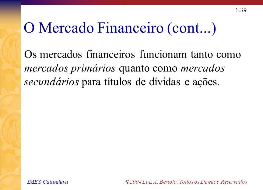 IMES-Catanduva IMES-Catanduva ©2004 Luiz A. Bertolo. Todos os Direitos Reservados 1.38 Mercados Financeiros Companhia de Seguro Segurados $250 mil Din