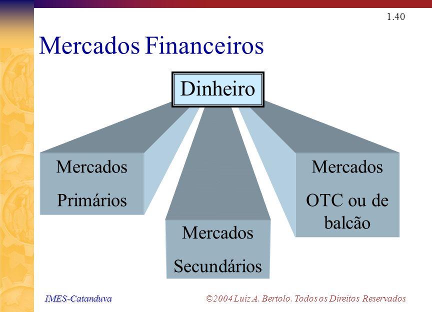 IMES-Catanduva IMES-Catanduva ©2004 Luiz A. Bertolo. Todos os Direitos Reservados 1.39 O Mercado Financeiro (cont...) Os mercados financeiros funciona