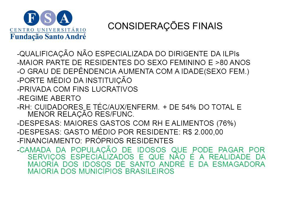 CONSIDERAÇÕES FINAIS -QUALIFICAÇÃO NÃO ESPECIALIZADA DO DIRIGENTE DA ILPIs -MAIOR PARTE DE RESIDENTES DO SEXO FEMININO E >80 ANOS -O GRAU DE DEPÊNDENCIA AUMENTA COM A IDADE(SEXO FEM.) -PORTE MÉDIO DA INSTITUIÇÃO -PRIVADA COM FINS LUCRATIVOS -REGIME ABERTO -RH: CUIDADORES E TÉC/AUX/ENFERM.