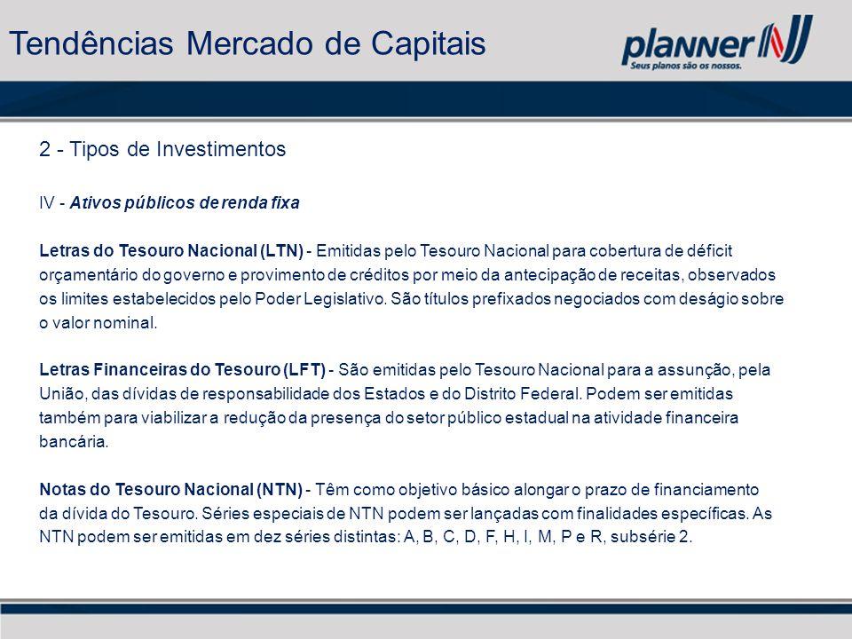 2 - Tipos de Investimentos IV - Ativos públicos de renda fixa Letras do Tesouro Nacional (LTN) - Emitidas pelo Tesouro Nacional para cobertura de défi