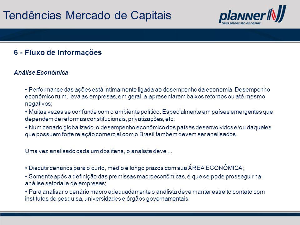 6 - Fluxo de Informações Análise Econômica Performance das ações está intimamente ligada ao desempenho da economia.