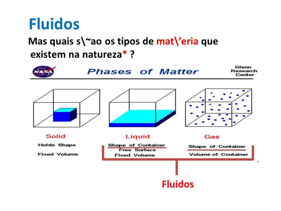 Exemplos de Fluidos na Natureza: L\ii quidos: \'agua, \'alcool, sangue, vidro, piche, … Gases: Ar, O2, CO, … 2D organic glass Magnetorheological-fluid Janela muito velha!