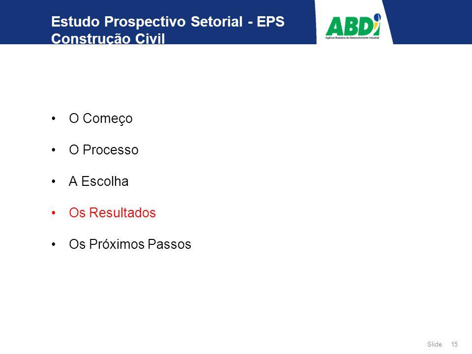 15 Slide Estudo Prospectivo Setorial - EPS Construção Civil O Começo O Processo A Escolha Os Resultados Os Próximos Passos
