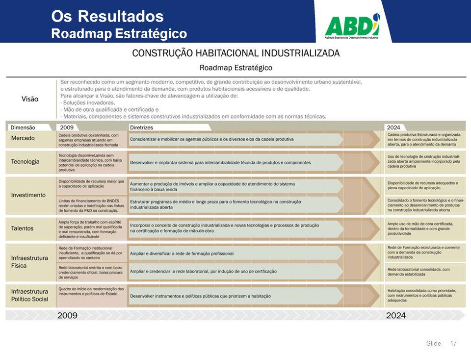 Slide 17 Os Resultados Roadmap Estratégico