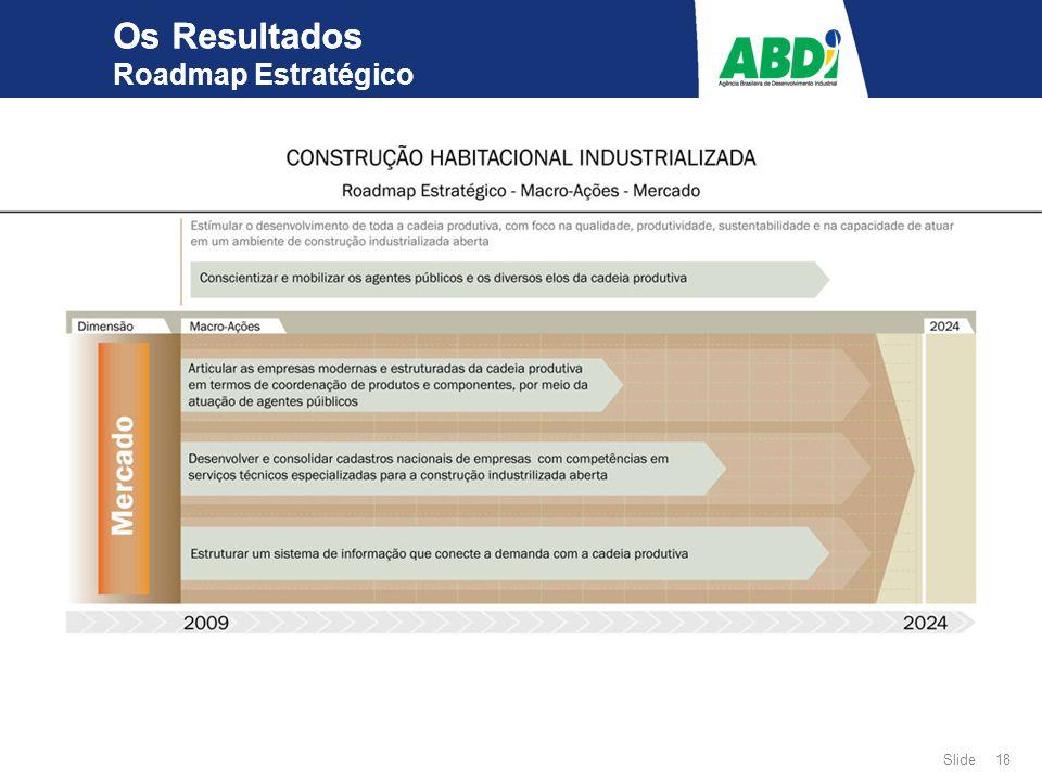 Slide 18 Os Resultados Roadmap Estratégico