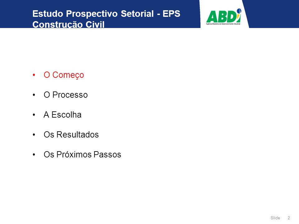 2 Slide Estudo Prospectivo Setorial - EPS Construção Civil O Começo O Processo A Escolha Os Resultados Os Próximos Passos